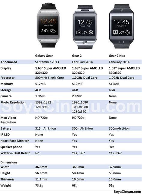 samsung smart watches compared galaxy gear  gear