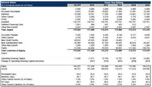 3 year income statement template 3 year income statement template