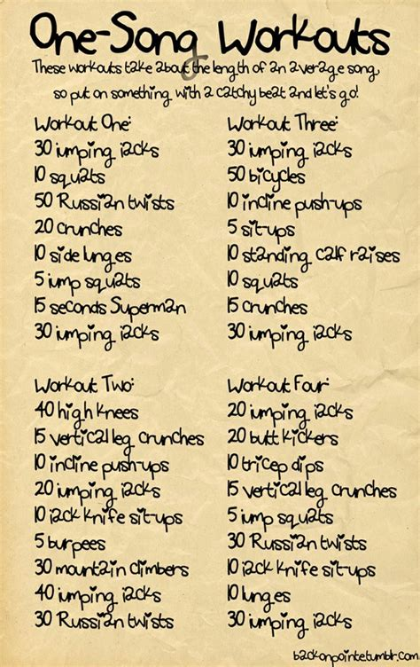 make your workout playlist shape s best workout songs pin down that pinterest fitness routine mindthis