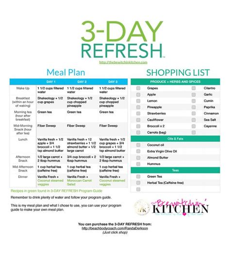 Gaiam 3 Day Clean Food Detox Plan by 3 Day Refresh Review Ultimate Guide Free Downloads