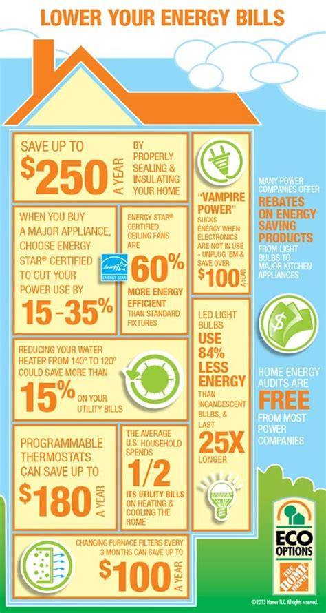 energy saving tips for summer valuable idea energy saving tips for summer the home kids