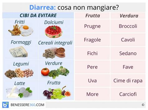 alimenti ricchi di grassi dieta contro la diarrea cosa mangiare quali alimenti