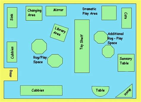 preschool room arrangement floor plans daycare classroom ideas toddler classroom layout
