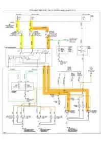 1996 fleetwood motorhome wiring diagram rv converter wiring diagram elsavadorla