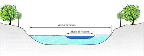 come si chiama il letto fiume dalla sorgente alla foce il percorso di un fiume storia