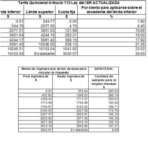 tabla de descuentos de isr 2016 tabla de isr personas fisicas tablas actividad