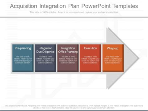 integration design document template execution powerpoint templates slides and graphics