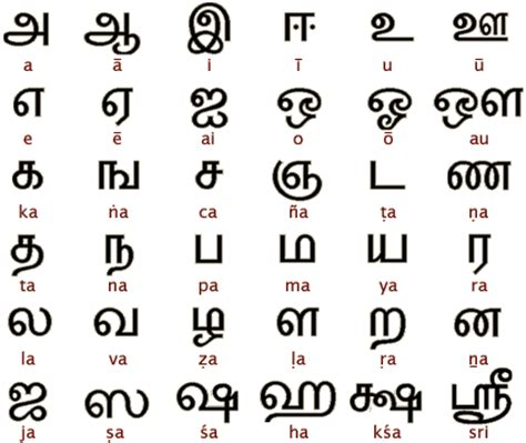 Letter In Tamil Tamil Alphabet New Calendar Template Site