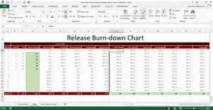 Agile Burndown Chart Template by Scrum Burn Chart Excel Template Offermediaget