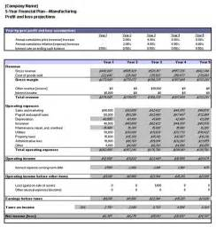 Microsoft Excel Business Plan Template girlshopes