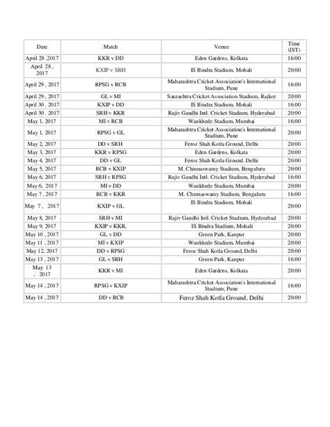 t20 ipl 2017 schedule today ipl match vivo ipl 2017 season 10 schedule autos post