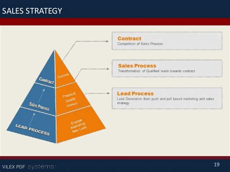 example of weaknesses media plan flow chart template sample swot