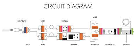 wifi receiver circuit diagram circuit and schematics diagram wifi player a littlebits project by littlebits