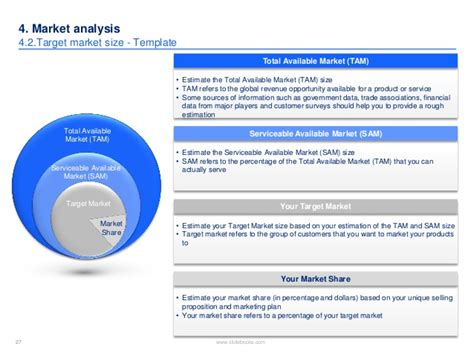 market sizing template business plan template created by former deloitte