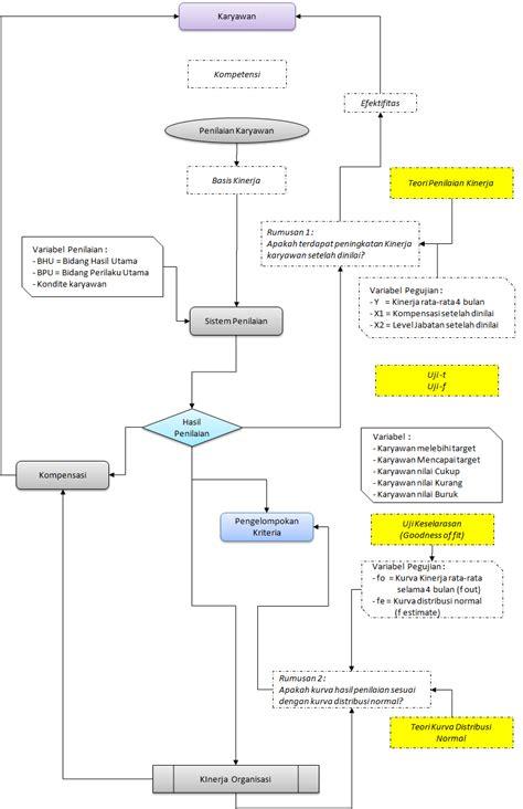 Jasa Setting Start Up Progran Otomatis pengguna excel makassar