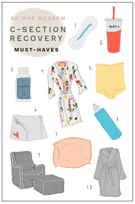 Xo Mrs Measom C Section Recovery Must Haves