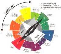 tie color wheel how to match tie colors to your suit and shirt suitupdressup