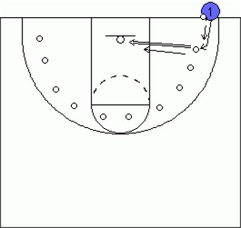 setting drills to do alone basketball set plays 10 spot shooting drill