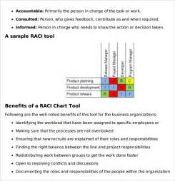 Raci Template Free Sample Raci Chart 7 Free Documents In Pdf Word Excel