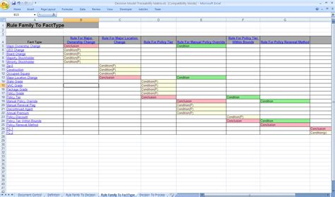 model business logic using decision model feature