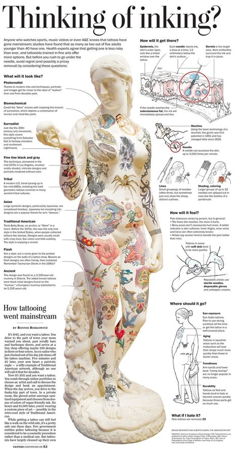 clavicle tattoo pain level 25 best ideas about tattoo pain chart on pinterest