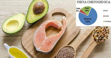 alimentazione perfetta la dieta chetogenica 232 l alimentazione perfetta per ogni