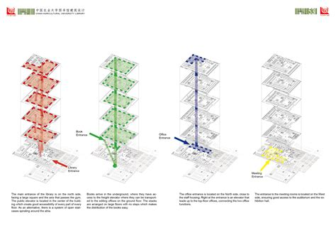 architectural diagrams 1000 images about diagram on pinterest office buildings