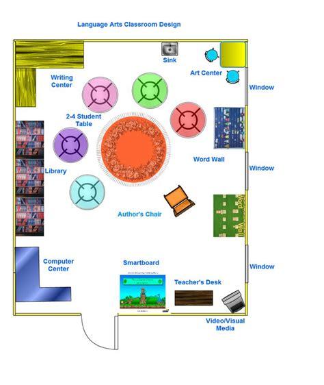 classroom layout ideas uk elementary school classroom layout personaleddevelopment