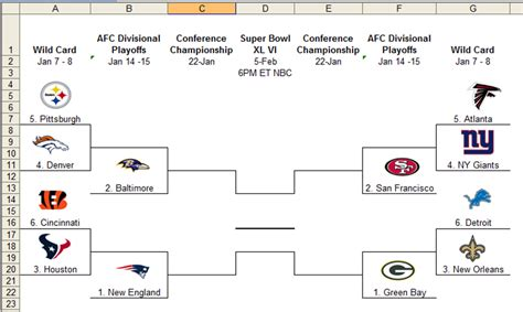 nfl playoff bracket template excel spreadsheets help printable 2012 nfl playoff bracket