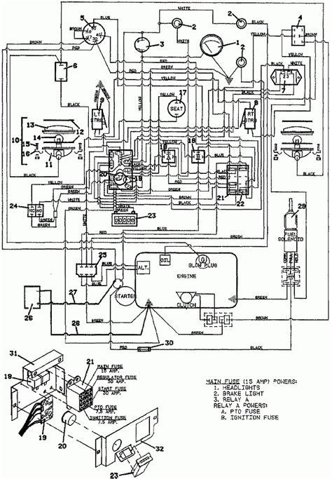 grasshopper mower kohler engine wiring diagram wiring