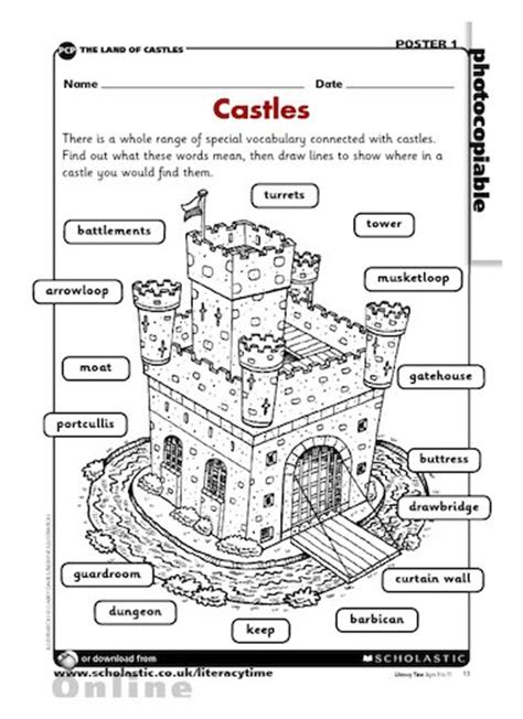 layout features ks2 castles vocabulary primary ks2 teaching resource