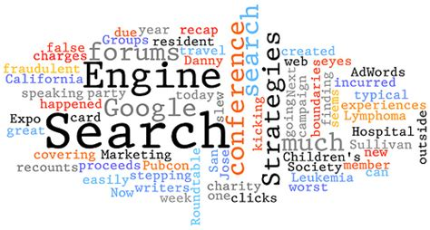 Finder Free Search Engines Search Engine Roundtable Wordle Search Engine Roundtable