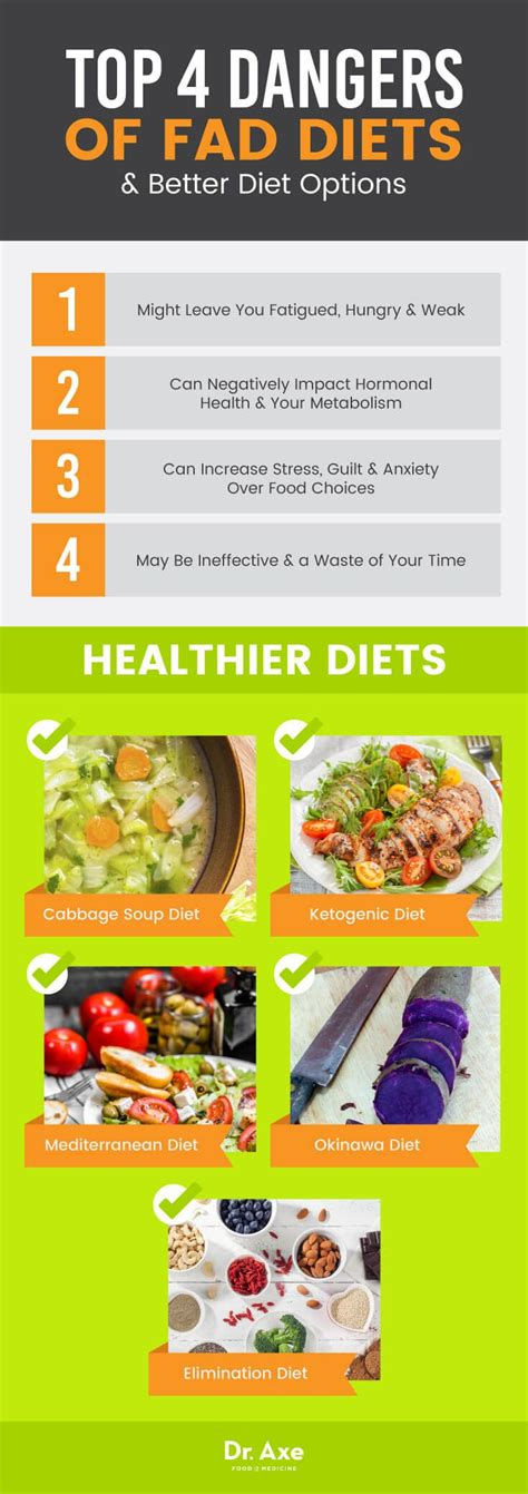 Fad Detox Diets by The 25 Best Fad Diets Ideas On Track Diet