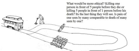 trolley problem or would the trolley problem meme what do you do