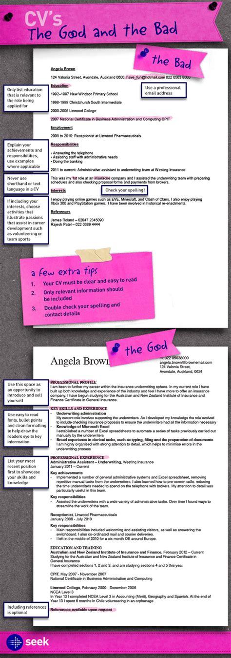 Bad Resume Advice Cv S The And The Bad Career Advice Hub Seek
