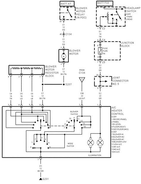 dodge ram 1500 hvac diagram dodge free engine image
