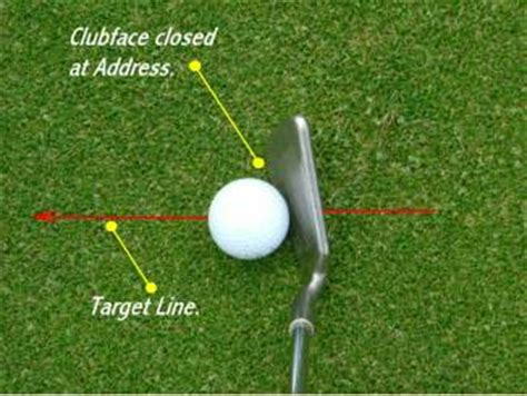 Adressaufkleber Position by Golf Position To Pictures To Pin On