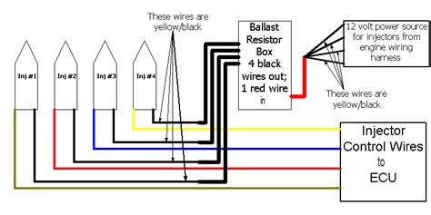 resistor pack for low impedance injectors running turbo on low impedence injectors verify this d series org