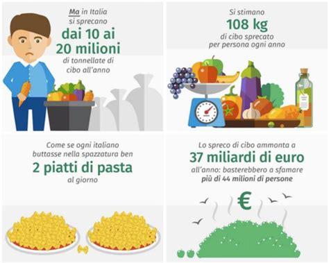 contro lo spreco alimentare legge contro lo spreco alimentare s 236 della