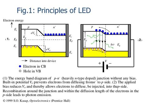 pn junction solar panel pn junction solar panel 28 images anatomy of a pv panel photons p n junctions and solar