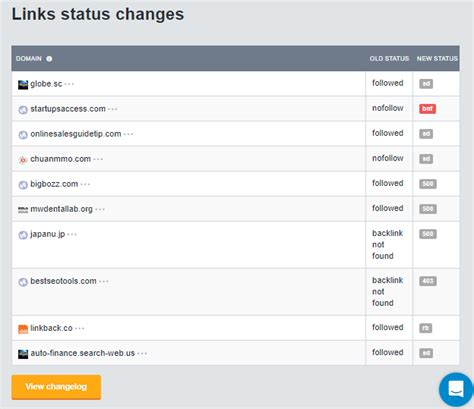 checking tool how to use a backlink checking tool to your fate