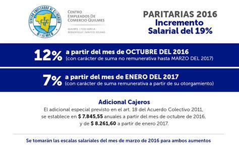 paritarias sw comercio 2016 empleados de comercio acuerdo 20152016 html autos post