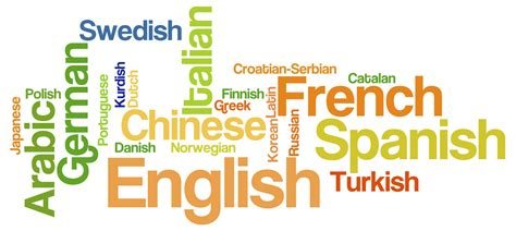 Business School Mba Languages by Demand For Language Speakers Fuels Mba Recruitment