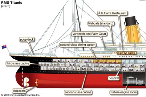 titanic diagram the sinking of the titanic the 100th anniversary