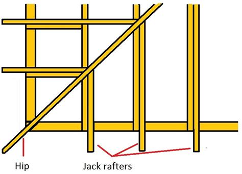 Ceiling Joist Layout by Roof Wall Plates Rafter Layout