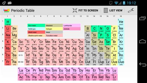 cu tavola periodica periodic table of elements aplicaciones de android en