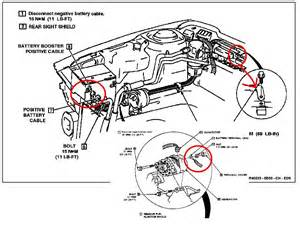 Where Is The Battery On A Buick Lesabre I A 1994 Buick Lesabre Limited I Bought A Brand New