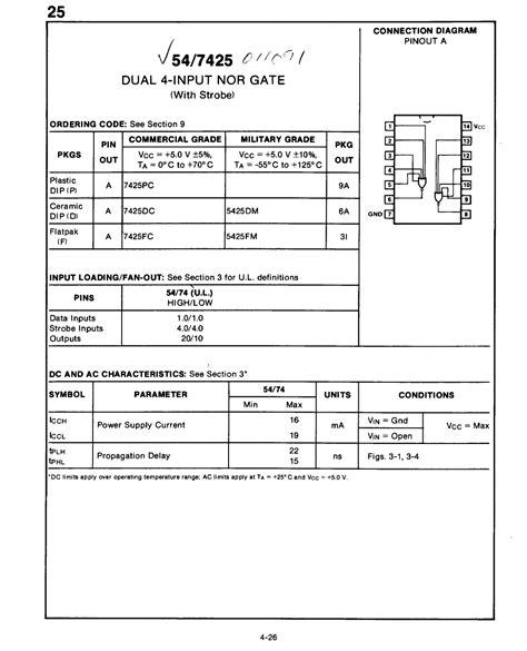 datasheet   dual  input  gate