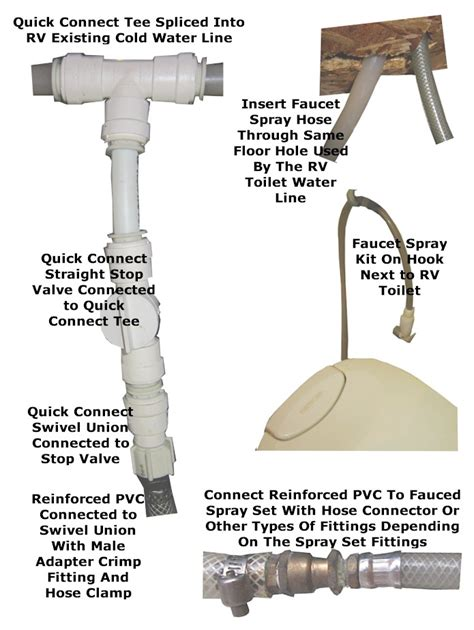 Kitchen Faucet Adapter how to connect rv to rv park sewer