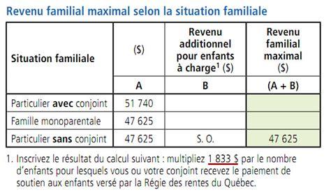 Credit Impot Formation Dirigeant Si Remboursement Cr 233 Dit Imp 244 T Qu 233 Bec Pour Famille 224 Faible Revenu